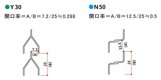 アルミガラリ(片フランジ型) G...